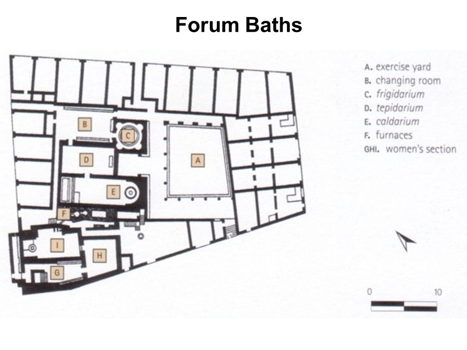 Forum Baths