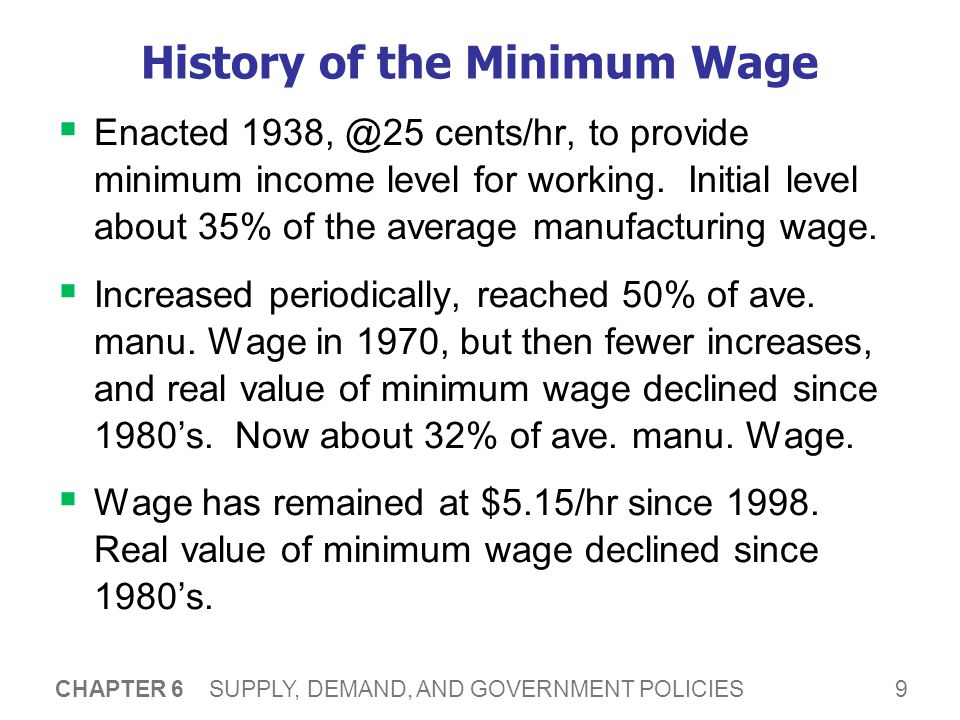 Debate over the Minimum Wage