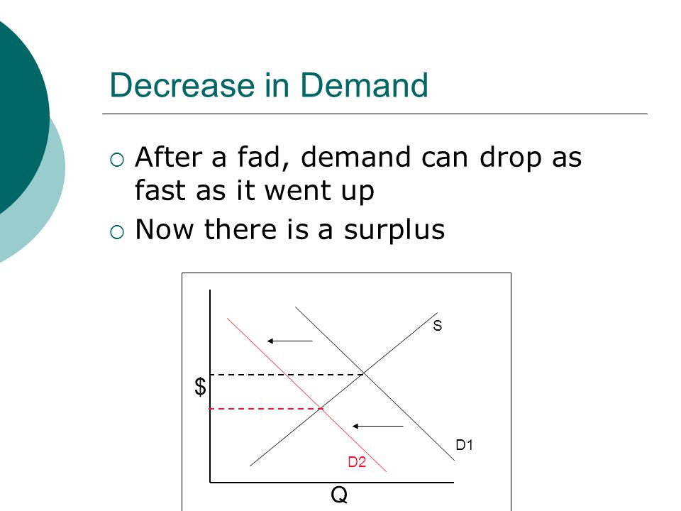 Decrease in Demand After a fad, demand can drop as fast as it went up