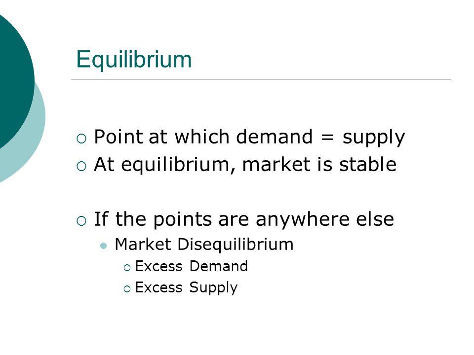 Equilibrium Point at which demand = supply