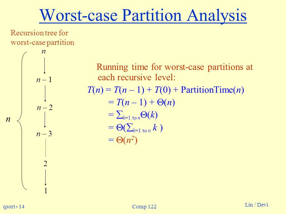 Worst-case Partition Analysis