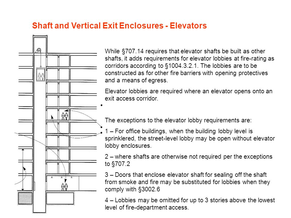 Shaft and Vertical Exit Enclosures - Elevators