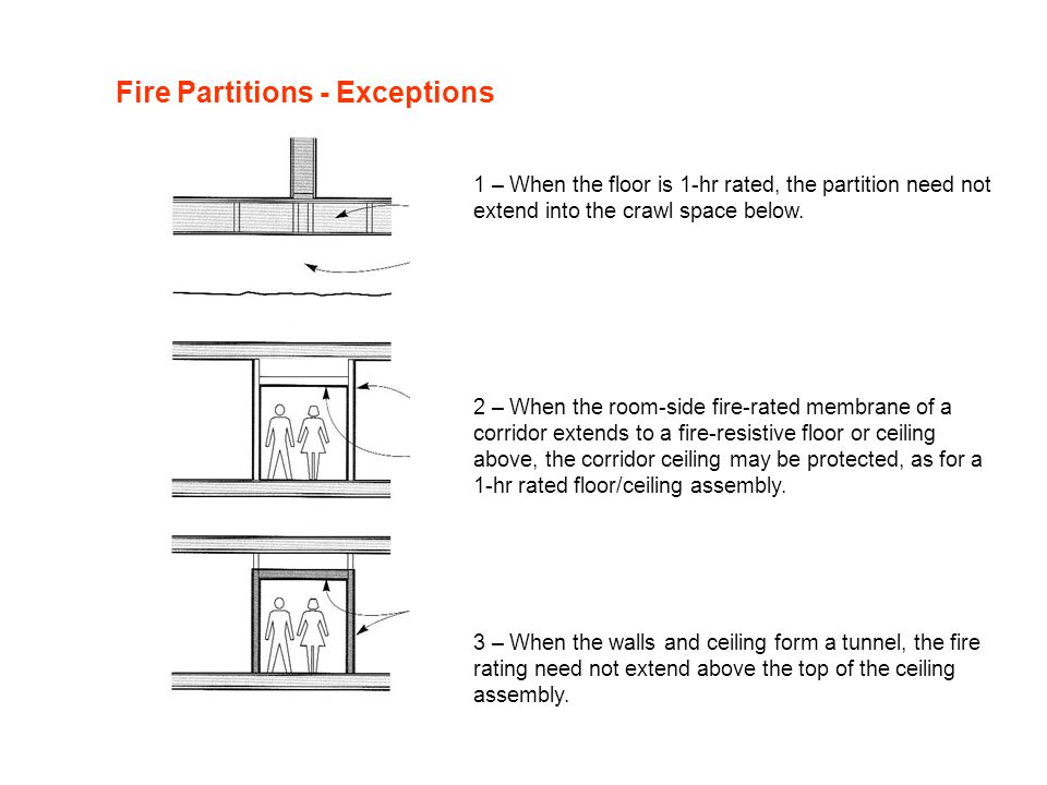 Fire resistive construction 2nd part ppt video online for 1 hour floor ceiling assembly