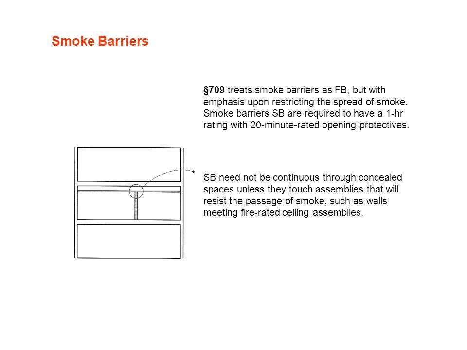 Smoke Barriers
