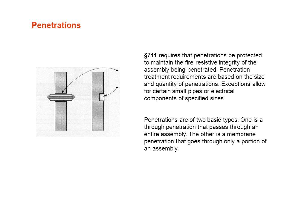 Penetrations