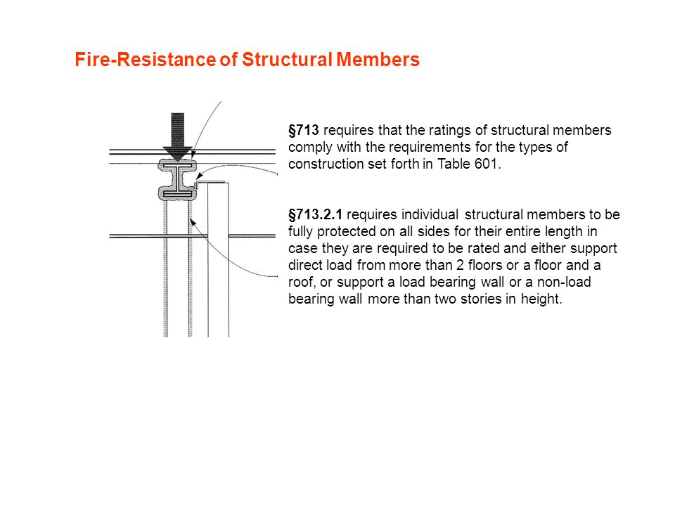 Fire-Resistance of Structural Members