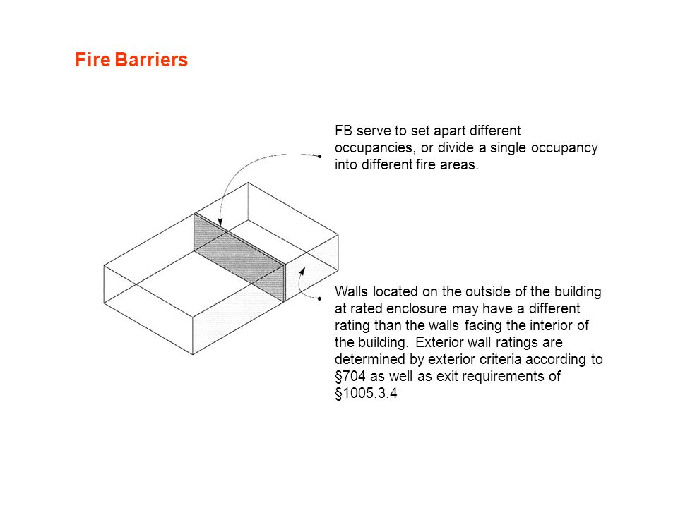 Fire Barriers FB serve to set apart different occupancies, or divide a single occupancy into different fire areas.
