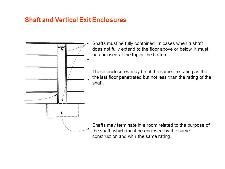 Shaft and Vertical Exit Enclosures