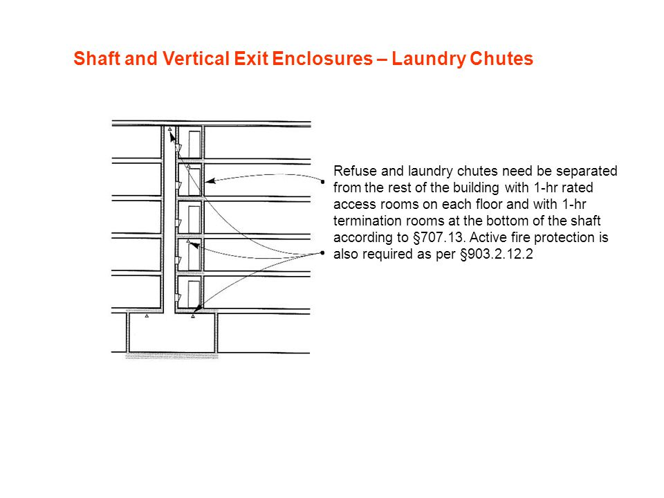 Shaft and Vertical Exit Enclosures – Laundry Chutes