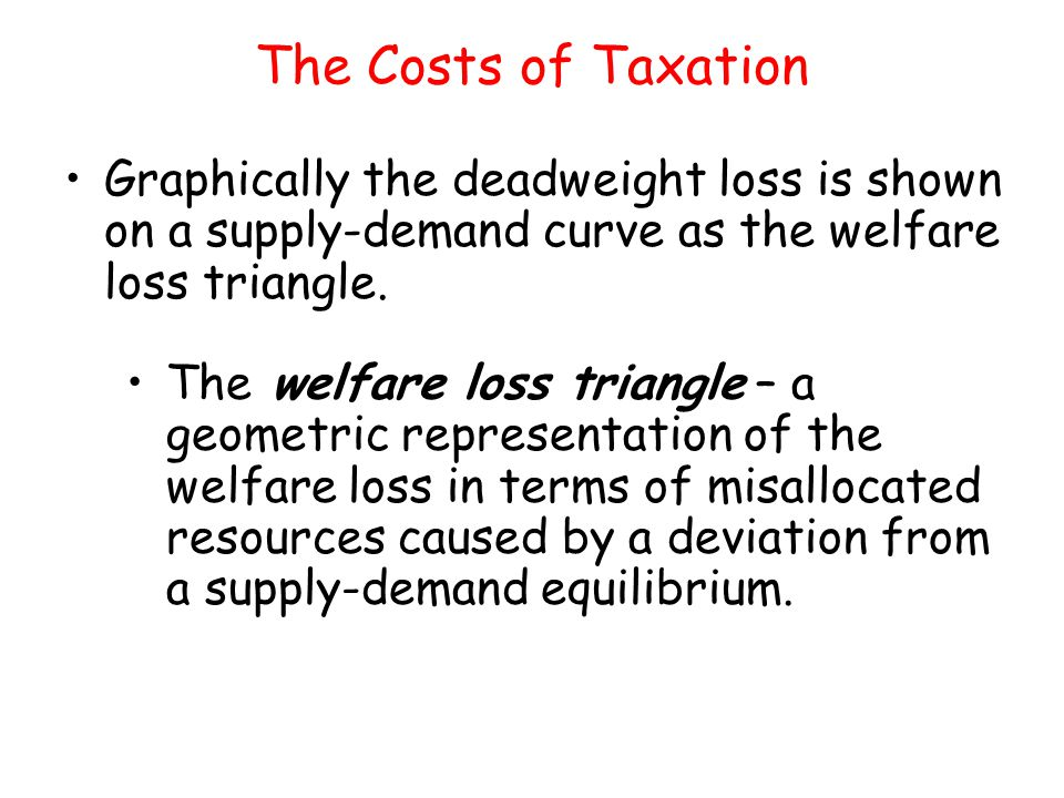 The Costs of Taxation Graphically the deadweight loss is shown on a supply-demand curve as the welfare loss triangle.