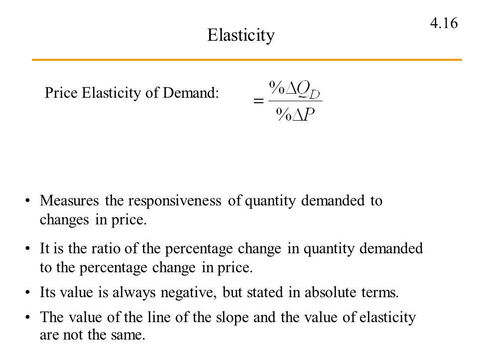 Elasticity Price Elasticity of Demand:
