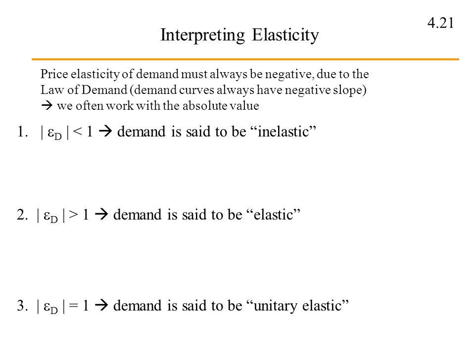 Interpreting Elasticity