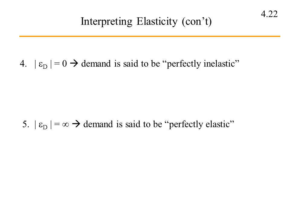 Interpreting Elasticity (con't)