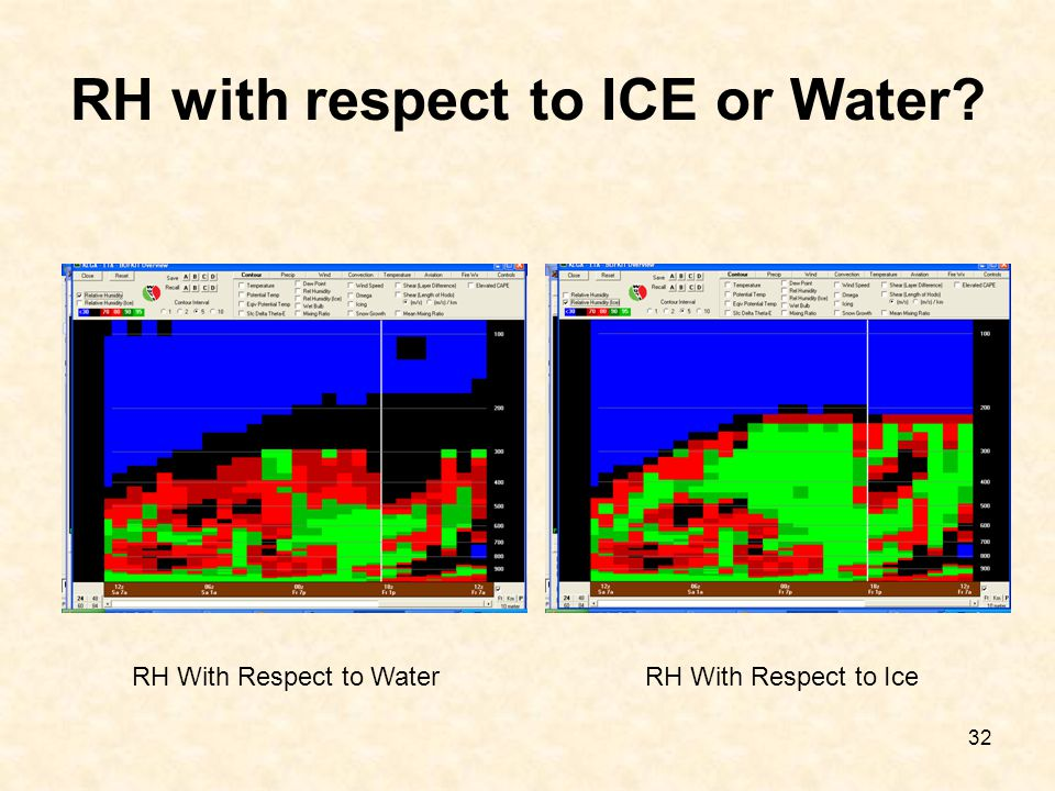 RH with respect to ICE or Water