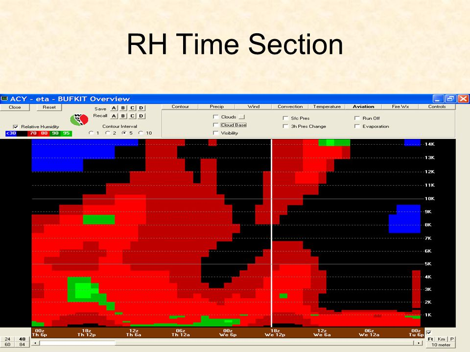 RH Time Section RH is NOT a great tool for cloud forecasting.