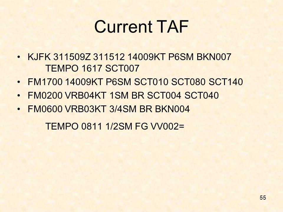 Current TAF KJFK 311509Z 311512 14009KT P6SM BKN007 TEMPO 1617 SCT007