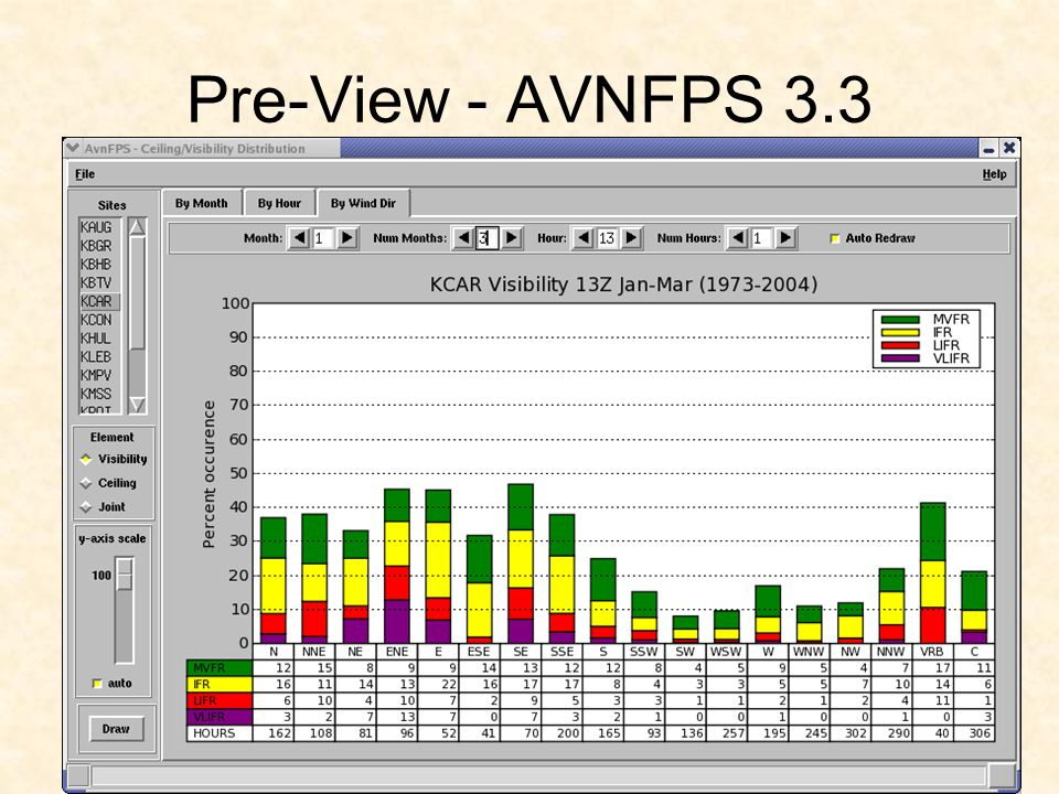 Pre-View - AVNFPS 3.3