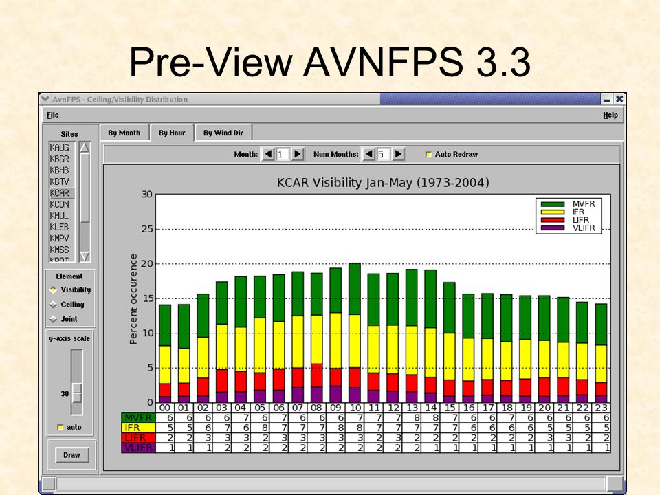 Pre-View AVNFPS 3.3