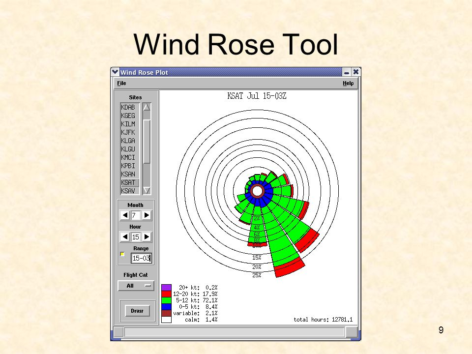 Wind Rose Tool