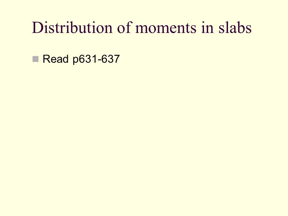 Distribution of moments in slabs
