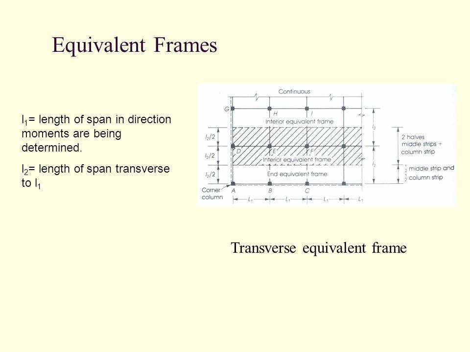 Equivalent Frames Transverse equivalent frame