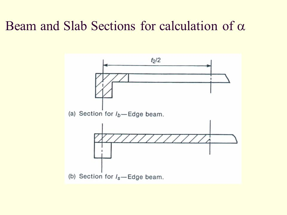 Beam and Slab Sections for calculation of a