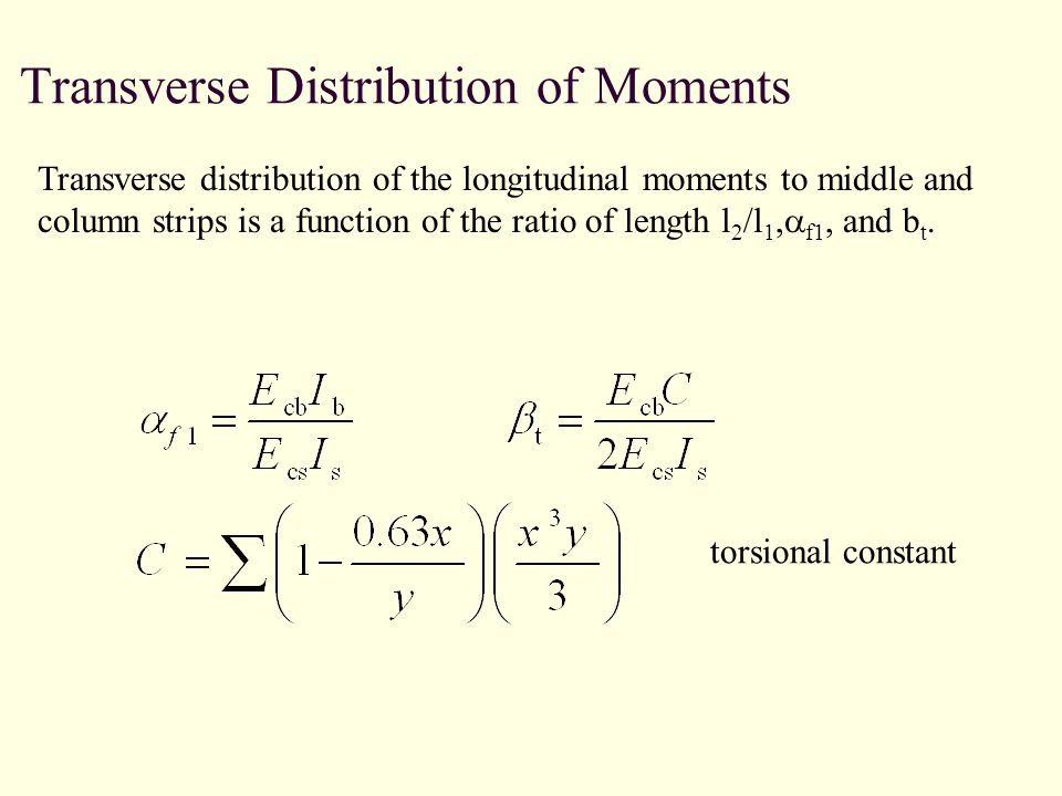 Transverse Distribution of Moments