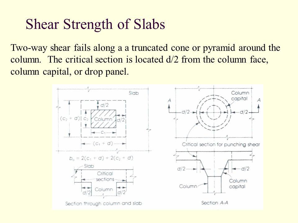 Shear Strength of Slabs