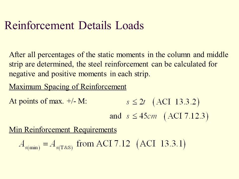 Reinforcement Details Loads