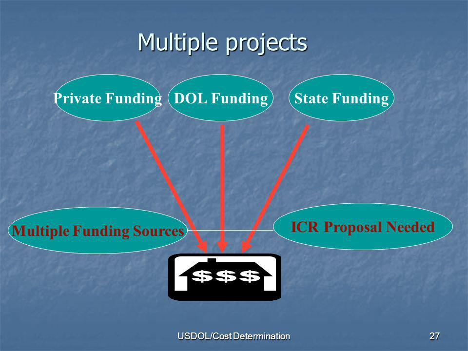 Multiple Funding Sources