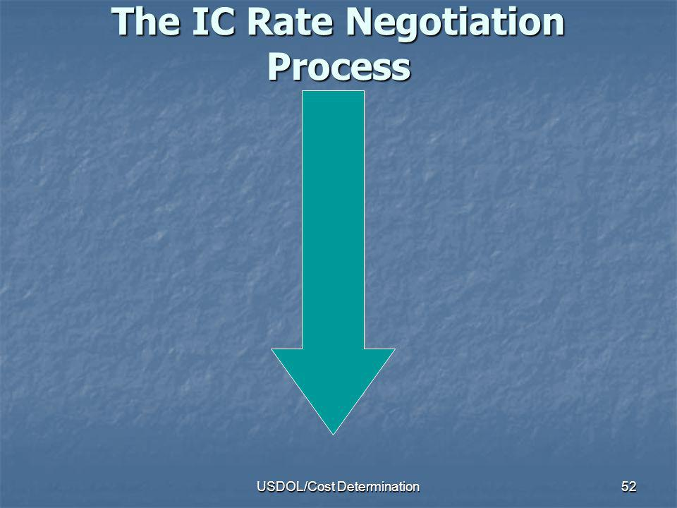 The IC Rate Negotiation Process