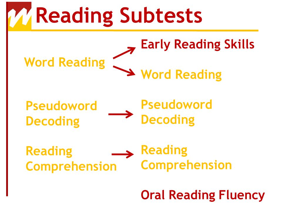 Reading Subtests Early Reading Skills Word Reading Word Reading
