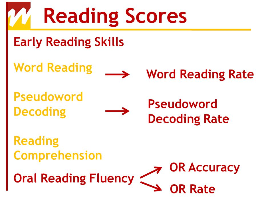 Reading Scores Early Reading Skills Word Reading Pseudoword