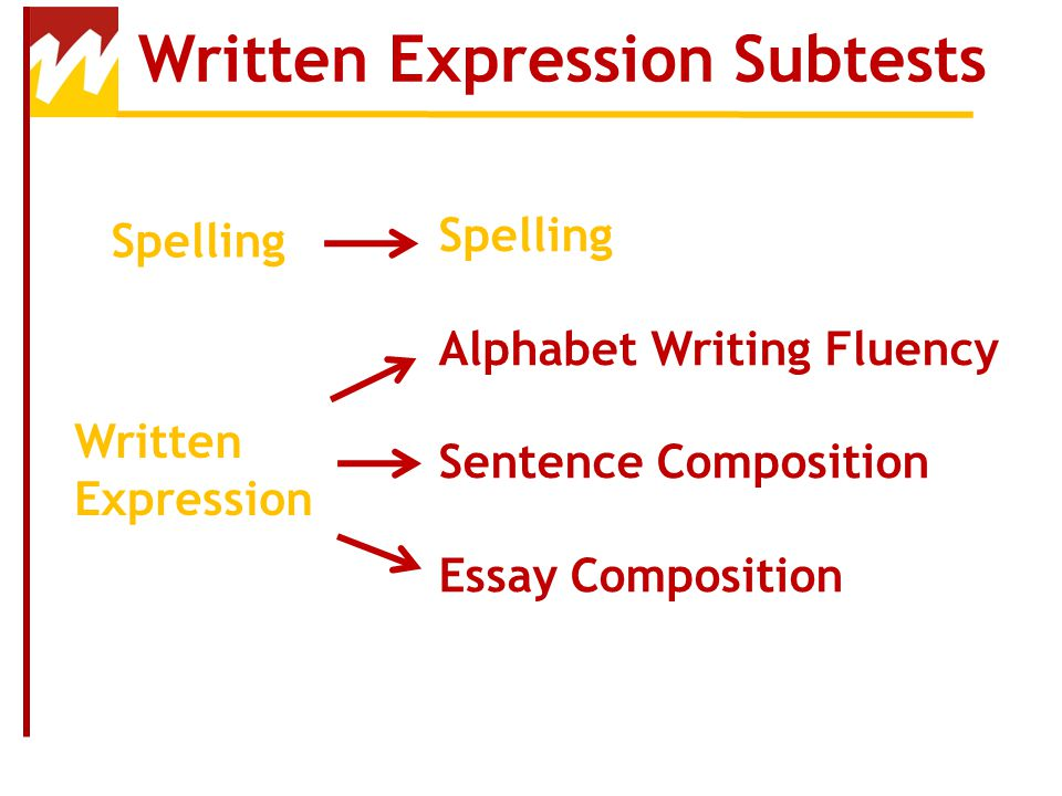 Written Expression Subtests
