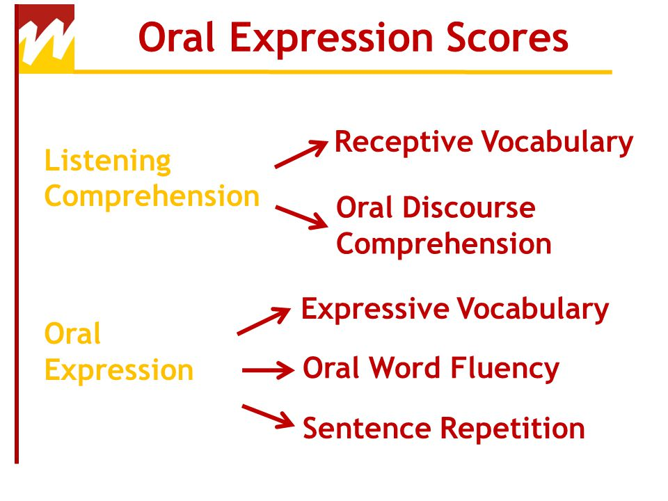 Oral Expression Scores
