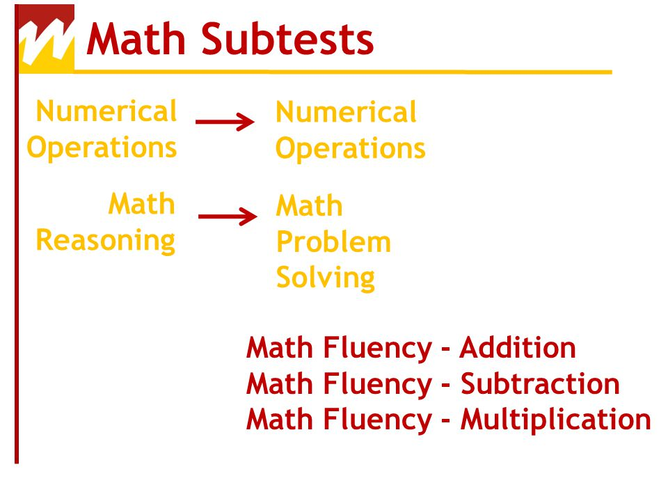 Math Subtests Numerical Numerical Operations Operations Math Math