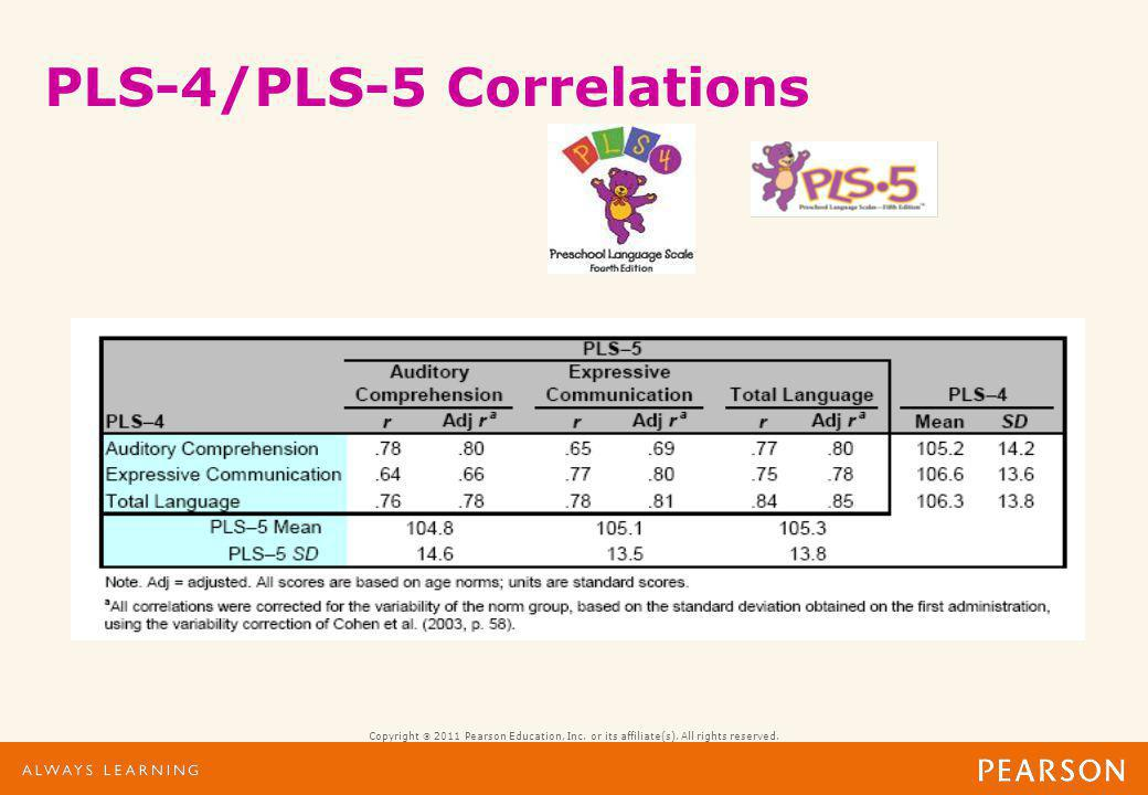 Are children with disabilities included in the PLS-5 sample