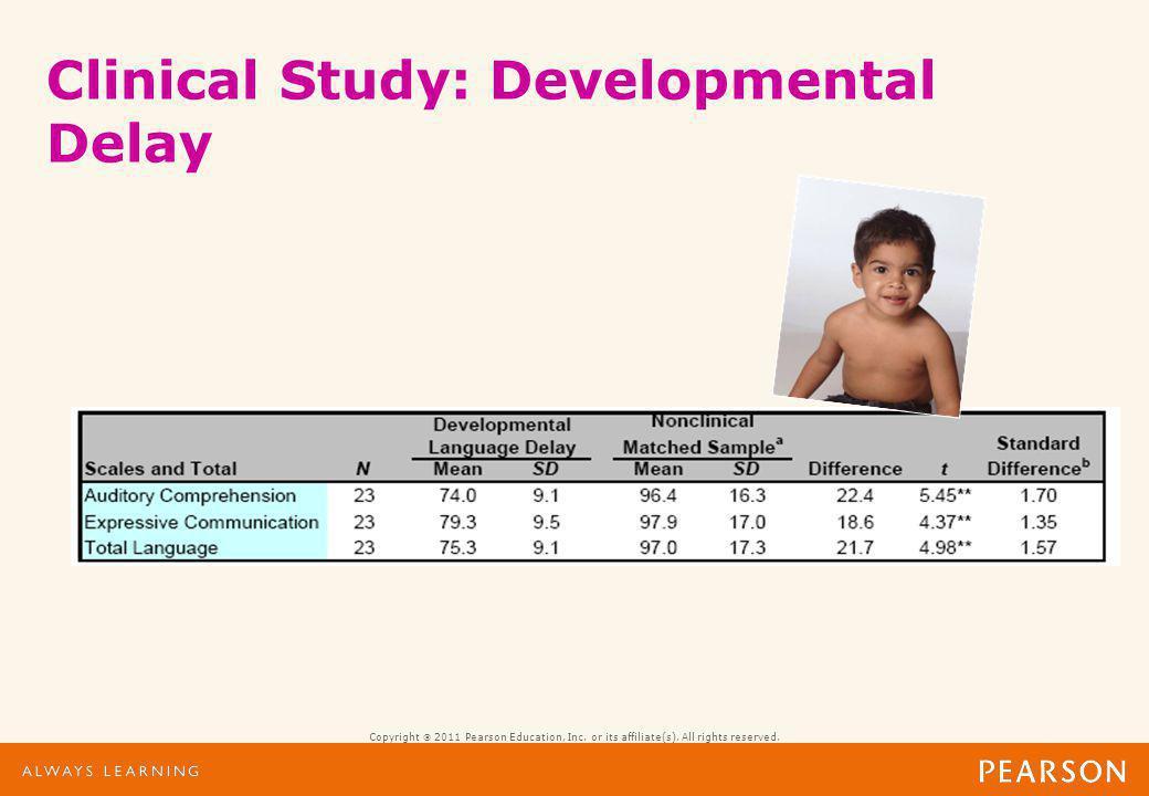 CELF Preschool-2/PLS-5 Correlations