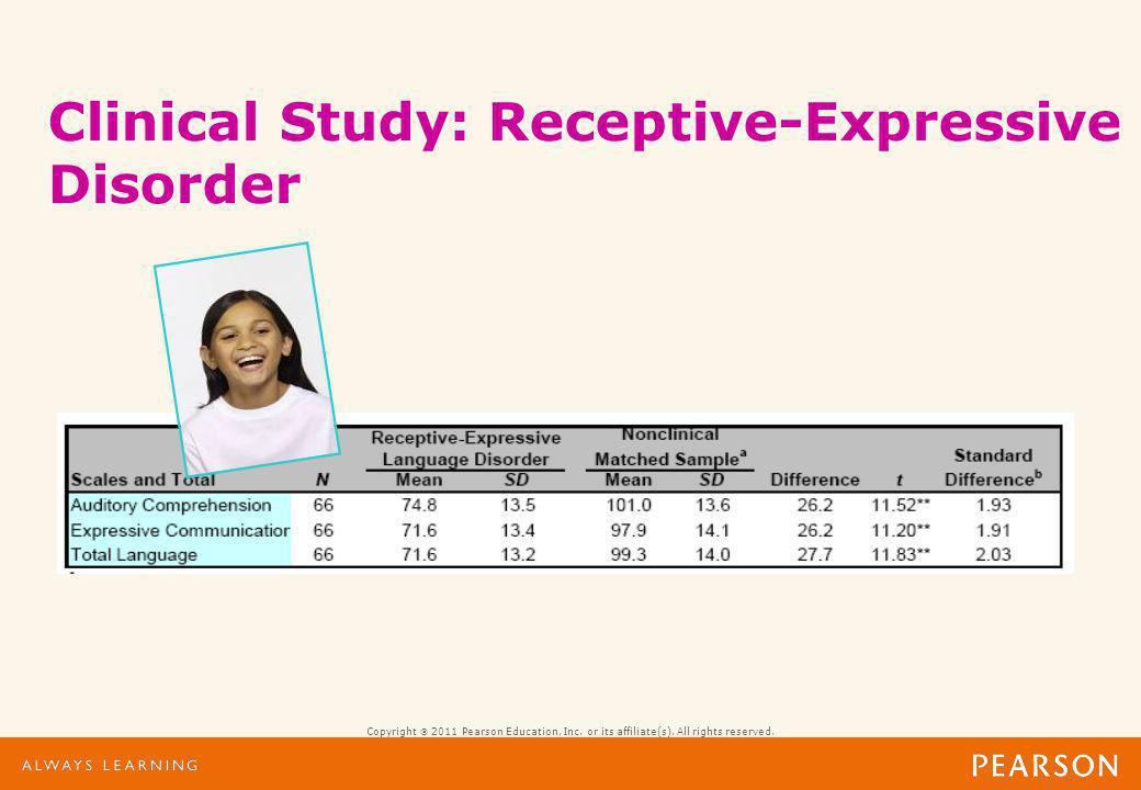 Clinical Study: Developmental Delay