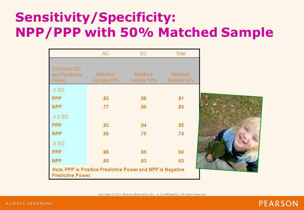 Clinical Study: Receptive-Expressive Disorder