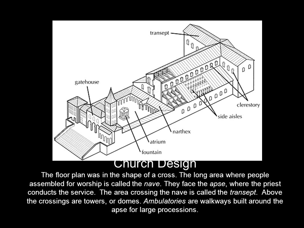 Church Design The floor plan was in the shape of a cross