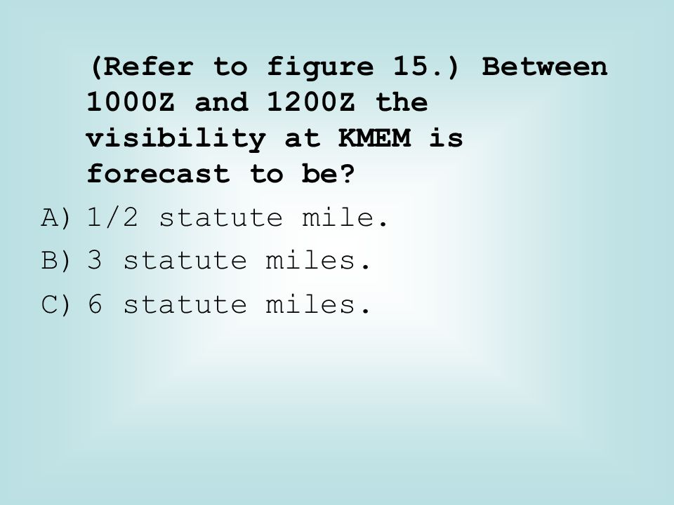 (Refer to figure 15.) Between 1000Z and 1200Z the visibility at KMEM is forecast to be