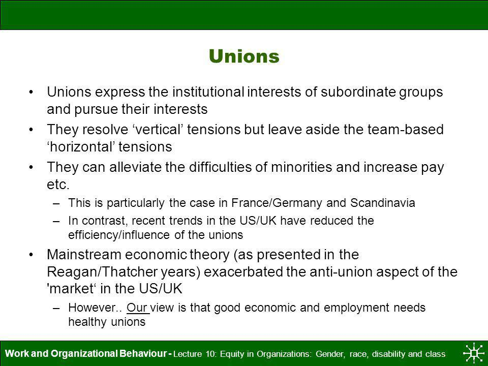 Unions Unions express the institutional interests of subordinate groups and pursue their interests.