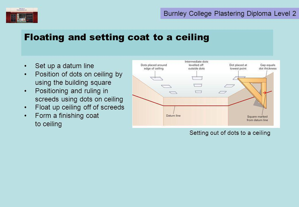 Floating and setting coat to a ceiling