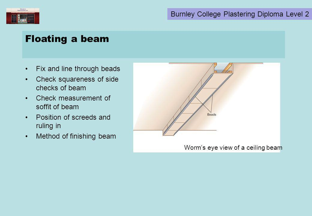 Floating a beam Fix and line through beads