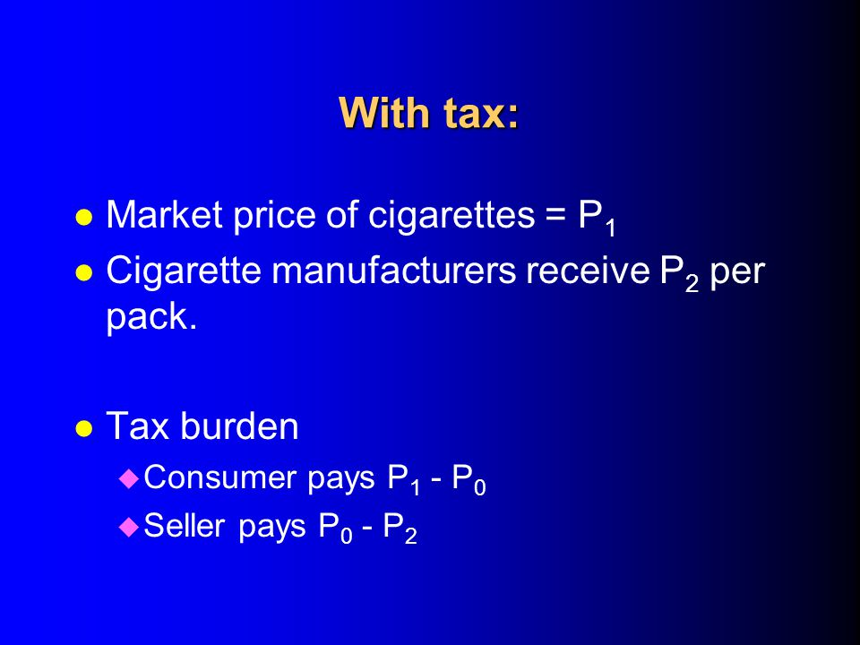 With tax: Market price of cigarettes = P1