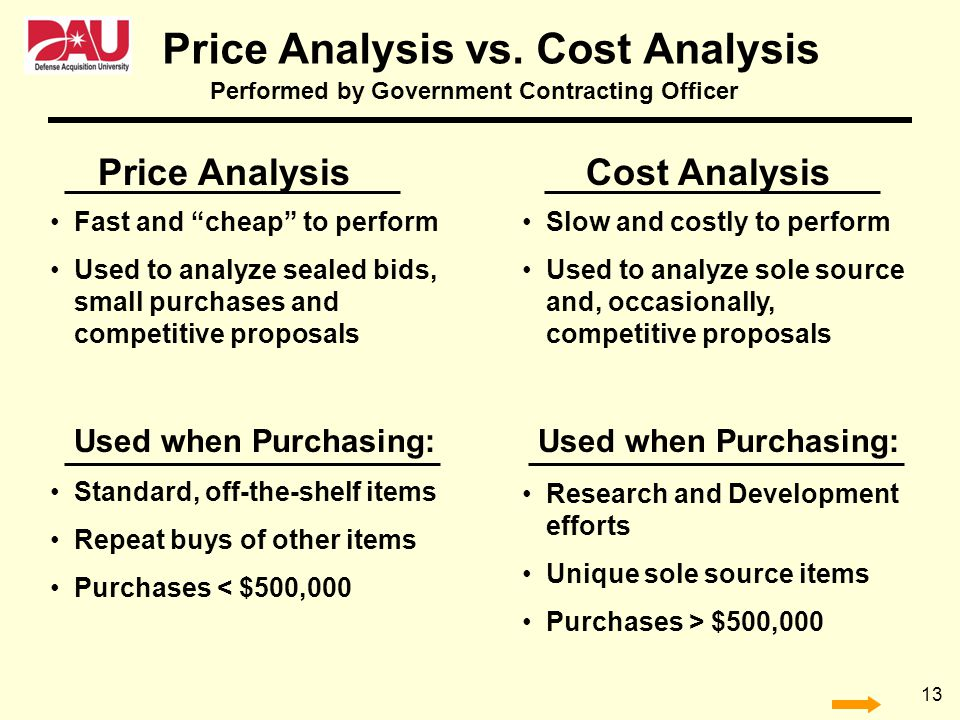Price Analysis vs. Cost Analysis