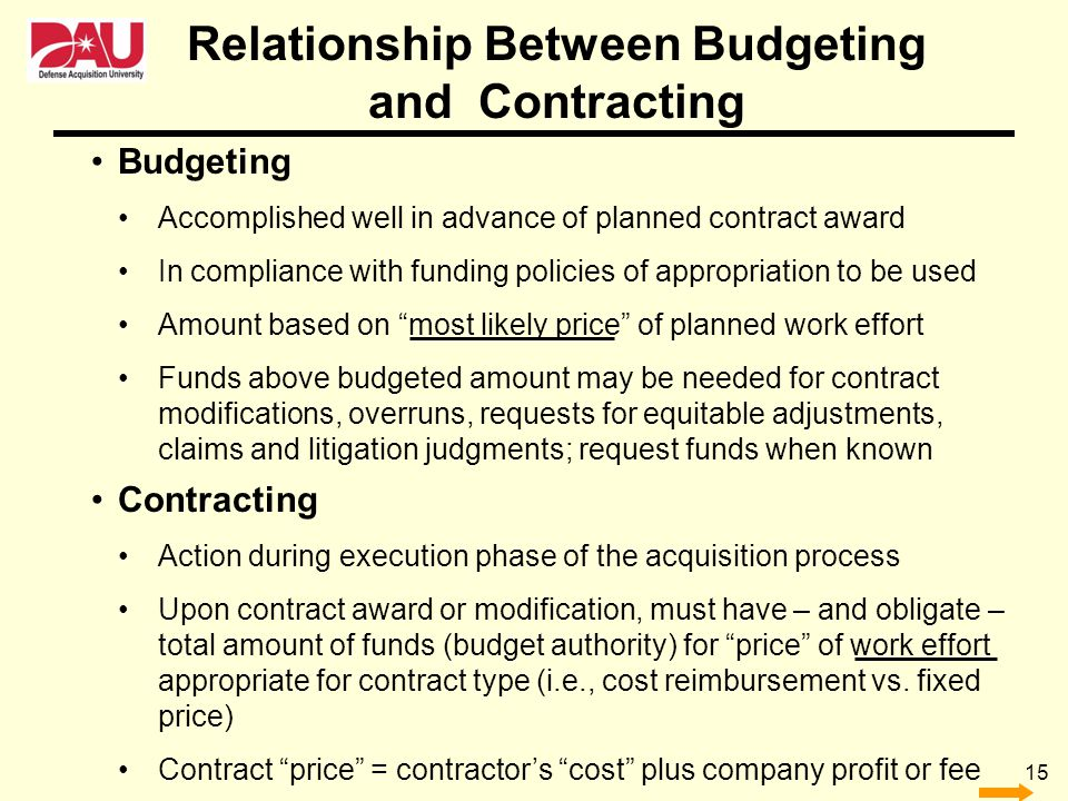 Relationship Between Budgeting and Contracting