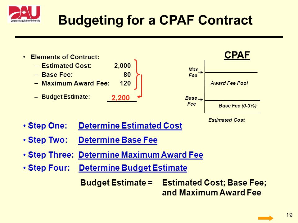 Budgeting for a CPAF Contract