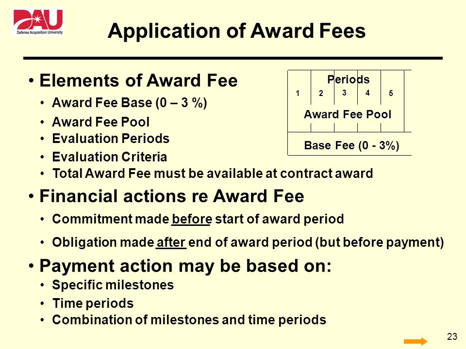 Application of Award Fees